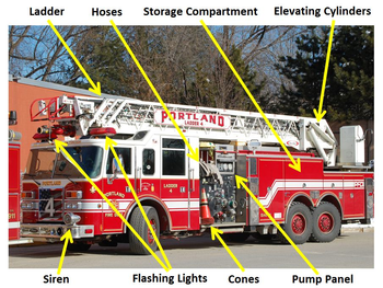 fire truck engine diagram wiring diagram verified  old fire engine wiring diagram #11