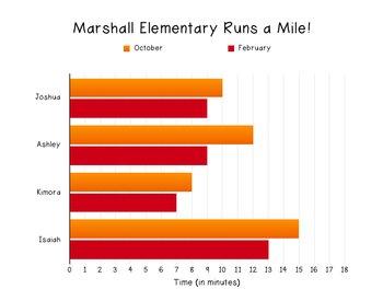 3rd Grade Math: Data & Graphs - Practice Test Questions