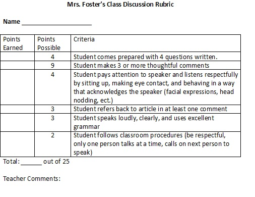 Class Discussion Rubric Check List