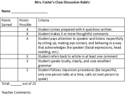 Class Discussion Rubric Check List. Class Discussion Rubric   Study com