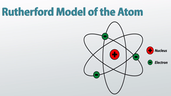 Rutherford model of the atom definition diagram video lesson atom model ccuart Gallery