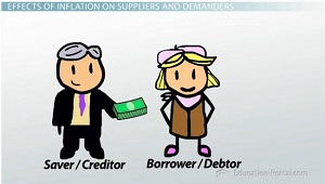 Saver Borrower Inflation
