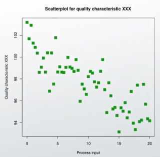 Quality tools process flowcharts pareto analysis more video quality tools process flowcharts pareto analysis more video lesson transcript study ccuart Images