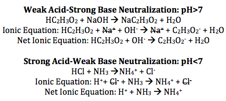 heat of neutralization for an acid base reaction And naoh as your base the neutralization reactions are: hcl (aq)  measure  the temperature of the acid and base at.