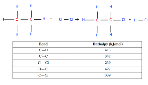 Quiz & Worksheet - Calculating Bond Enthalpy | Study com