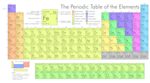 Oxidation states of transition metals study predate urtaz Choice Image