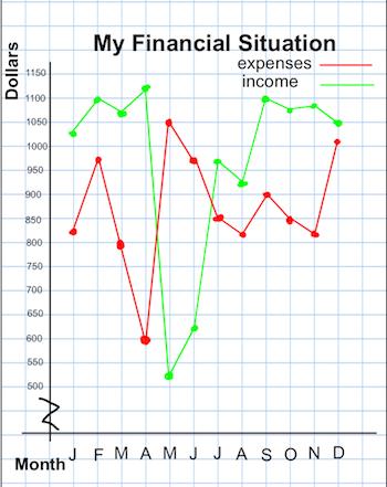 how to interpret construct broken line graphs study com rh study com what is a line diagram in electrical alpine diagram diy