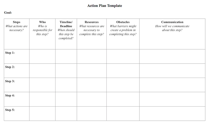 Practical application action plans study action plan friedricerecipe Choice Image