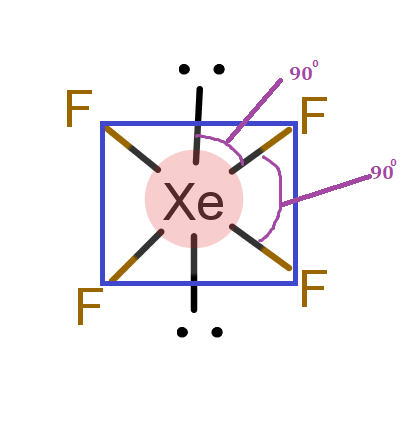 A What Is The Hybridization Of The Central Atom In Xef4 B What Are The Approximate Bond Angles In This Substance Study Com