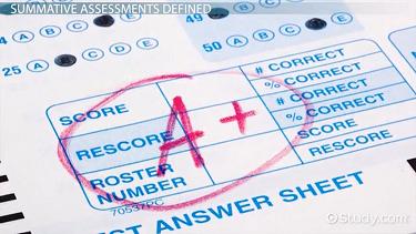 Summative Assessments: Examples & Types - Video & Lesson Transcript