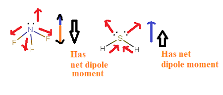 Determine whether each molecule given below is polar or