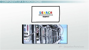 Search Engine Sends to Server
