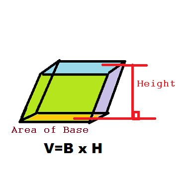 How To Find Volume Of A Rectangular Prism