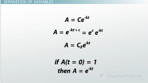 Separation of Variables Final Solution