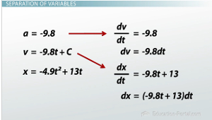 Separation of Variables Super C