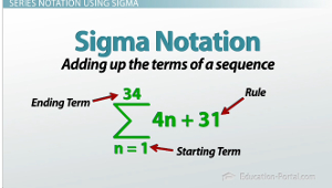 Worksheets Sigma Notation Worksheet summation notation and mathematical series video lesson sigma explanation