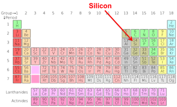 silicon element lewis structure facts discovery si on the periodic table - Periodic Table Abbreviation For Silicon