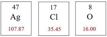 Silver Hypochlorite: Formula, Solubility & Molar Mass | Study com