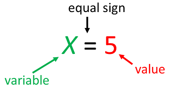 simple equation graphic