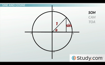 how to find hypotenuse using sine