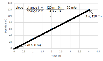 Math 110 college algebra average rate of change worksheet answers