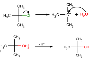 nucleophilic substitution reaction pdf