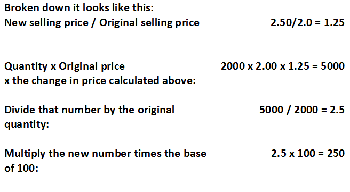 Producer Price Index: Definition & Formula - Video & Lesson ...