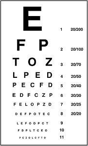 snellen eye test chart