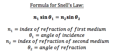 what is snell s law   video amp lesson transcript study