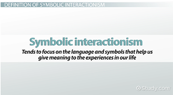 concepts of symbolic interactionism