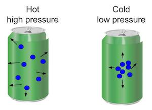 Soda Can Crusher Lab Study Com