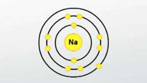 Chemical bonds ii ionic video lesson transcript study sodium atom ccuart Gallery