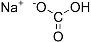 Sodium bicarbonate structure