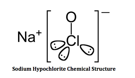 Molecular diagram for sodium hydroxide trusted wiring diagram sodium hypochlorite structure uses formula video lesson rh study com carbon dot diagram pourbaix diagram iron ccuart Image collections
