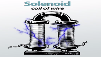 What is Solenoid? - Definition, Uses & Examples - Video