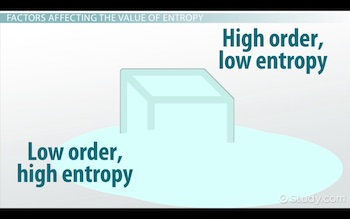 Predicting the Entropy of Physical and Chemical Changes - Video ...