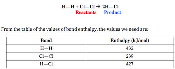 Bond Enthalpy: Definition, Calculations & Values - Video