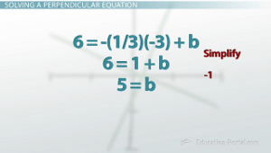 Solving Perpendicular Linear Equation