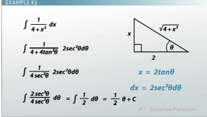 Solving Trig Substitution Example 2