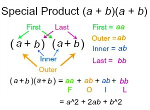 product math definition