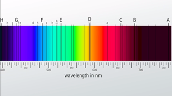 clinical significance of spectrophotometry
