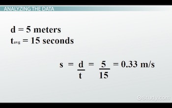 example calculation for speed