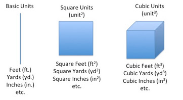 Image Led Convert Cubic Feet To Yards 1