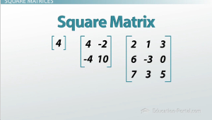Square Matrix