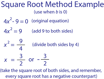 Deciding on a Method to Solve Quadratic Equations | Study com