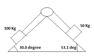 Two blocks connected by a cord passing over a small
