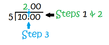 how to bring two 00 after decimal in java
