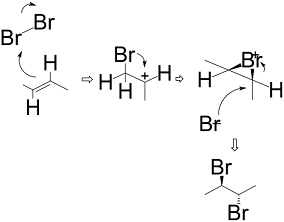 Bromine mechanism
