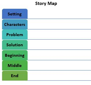 how to write a creative story for kids How to write a story from start to finish easy techniques for how to write fiction with vivid descriptions, exciting plots, and characters your readers will care about.