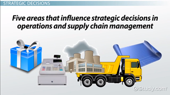 Strategic Decisions in Operations & Supply Chain Management